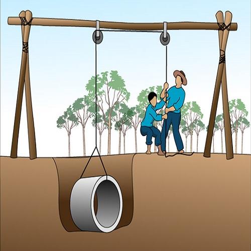 Giải pháp nào để giảm gánh nặng làm việc. Sử dụng ròng rọc nâng hàng là giải pháp tốn ít chi phí